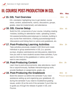 Image 4: Course Post-Production in D2L