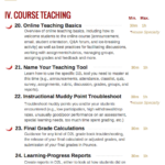 Image 5: Course Teaching